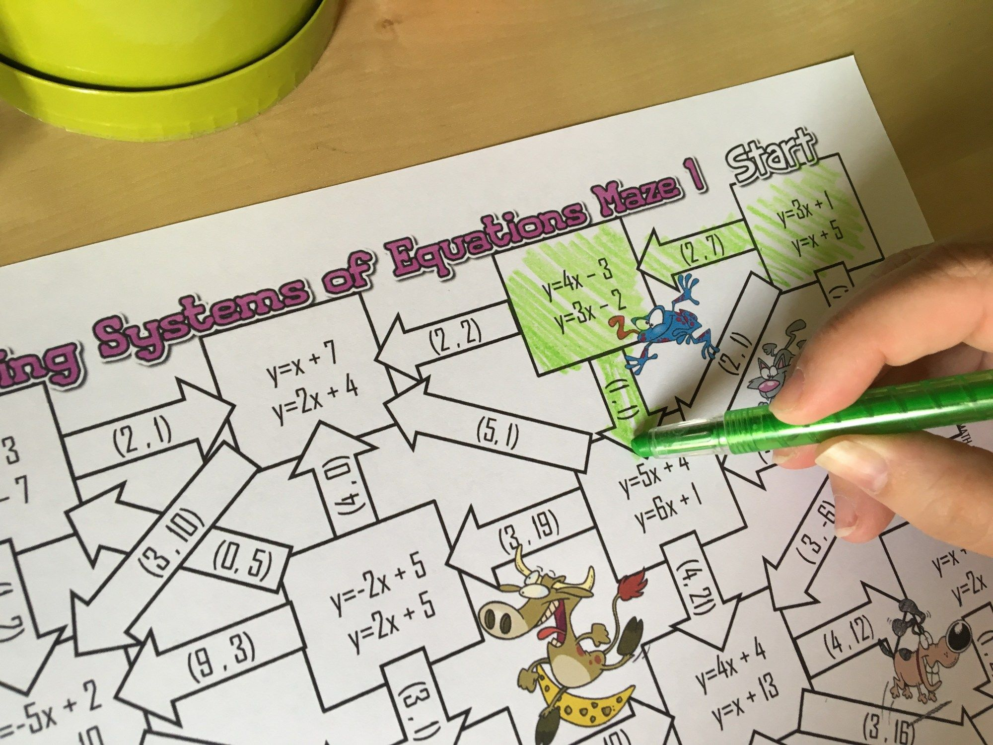 15 Systems of Equations Activities For Your Classroom
