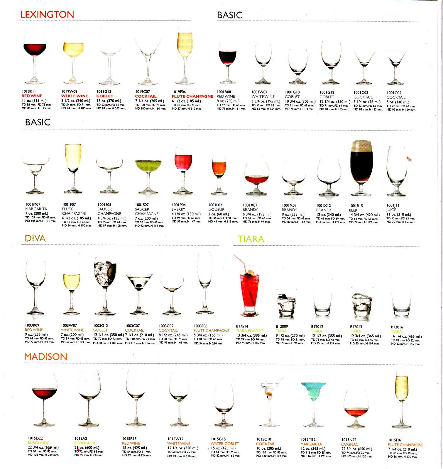 glassware  etiqueta  protocolo en la mesa  pinterest  wine  - glassware