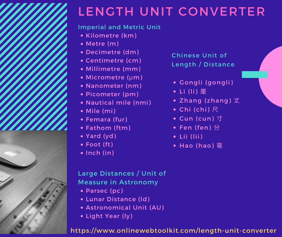 Length Unit Converter And Calculator In 2020 The Unit Unit Converter Length Converter