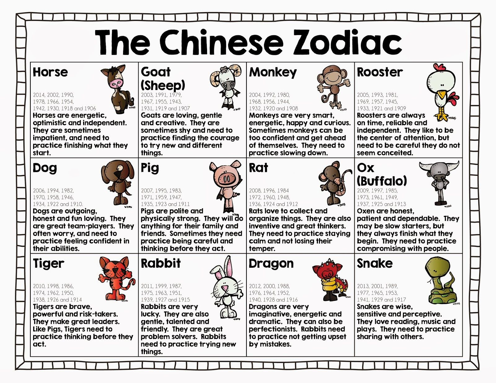 Chinese Calendar Year : Multiplication math center games activities chinese