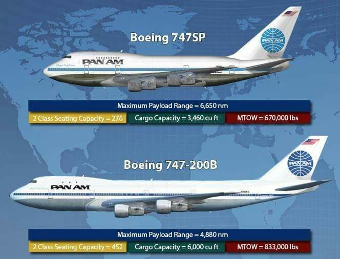 boeing 747 and 747sp airplanes pinterest boeing 747 aircraft rh pinterest com Bar Pilot Guide Way China Pilot Guides