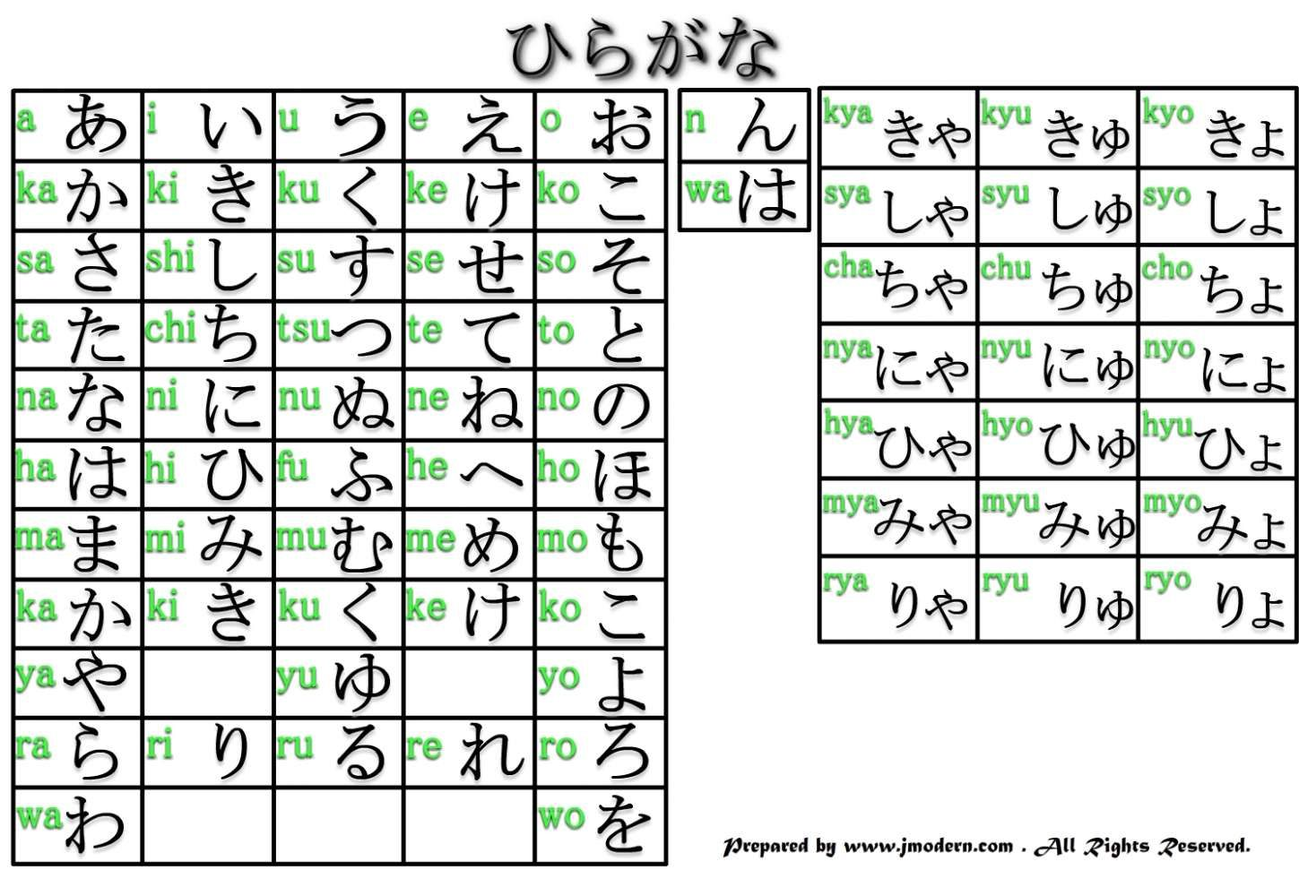 how to read japanes pdf with furigana