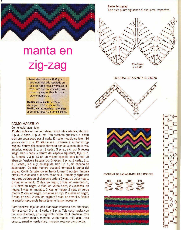 TEJIENDO ZIG ZAG-MANTA-ESQUEMA | TELAR Y CROCHET | Pinterest | Zig ...