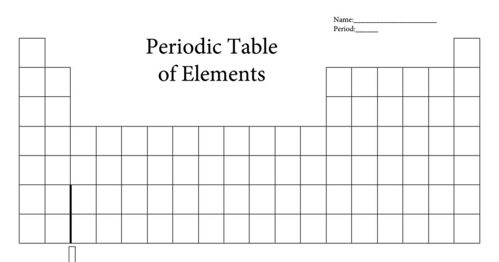 photograph relating to Blank Printable Periodic Table identified as Blank Periodic Desk Printable #BlankPeriodicTable