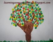 Otoño + Handprint + Tree + – + Learning + As + We + Grow + Fall + Craft + hand …