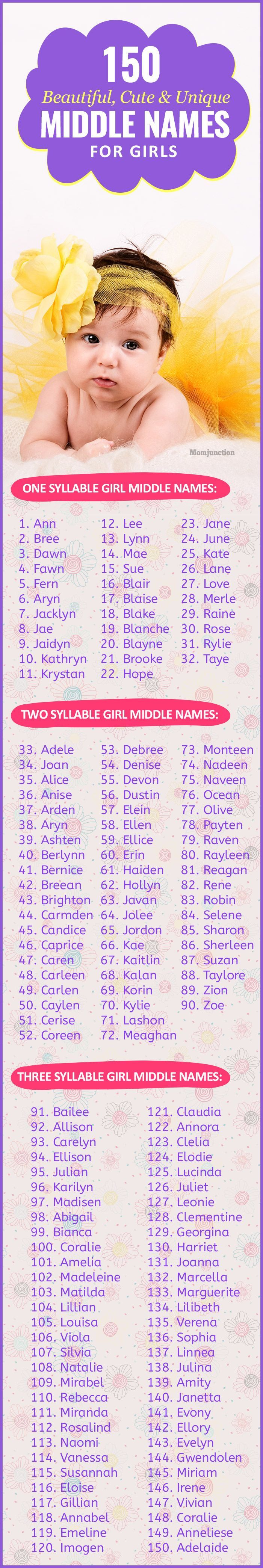 150 Beautiful Cute And Unique Middle Names For Girls