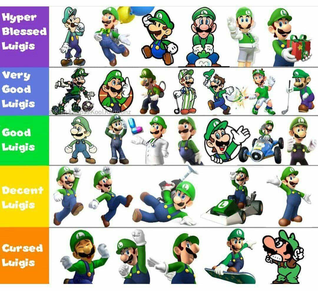 Luigi From Super Mario In A Tier List Super Mario Bros Luigi And Daisy Funny Games