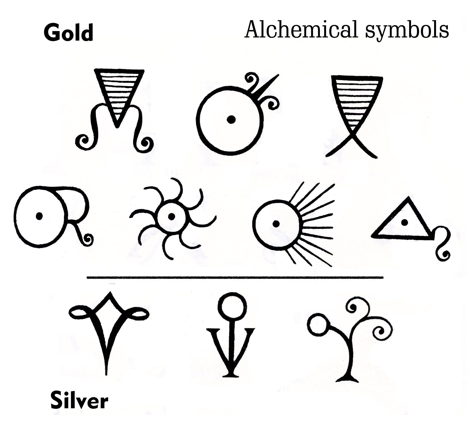 Alchemy Is The Forerunner Of Modern Chemistry Many Different