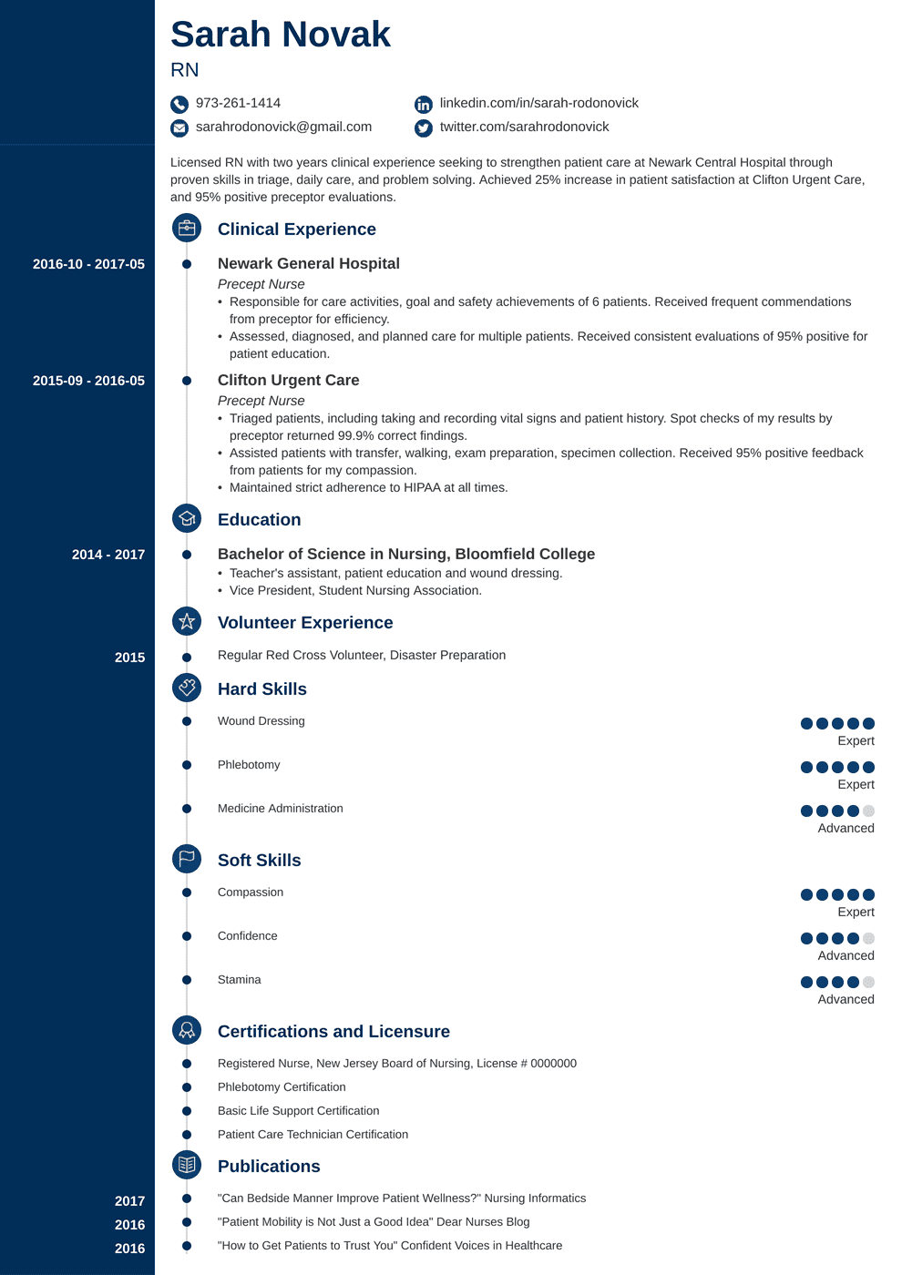 nursing student resume template concept in 2020 Resume