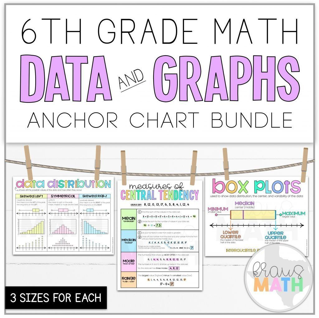 6th Grade Math Data In Graphs Posters Bundle