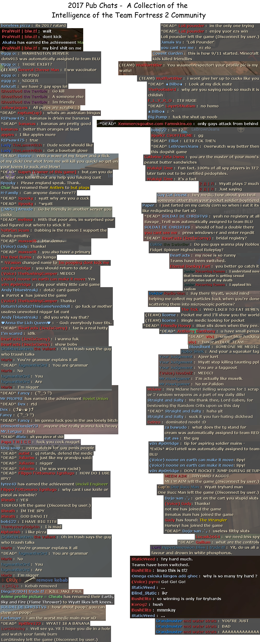 The poorly made 2017 pub chat compilation games teamfortress2 steam tf2