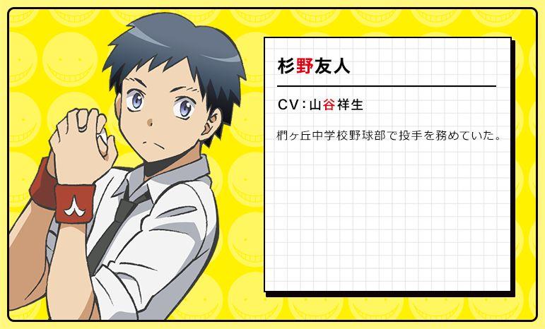 Sugino Tomohito(Profile)