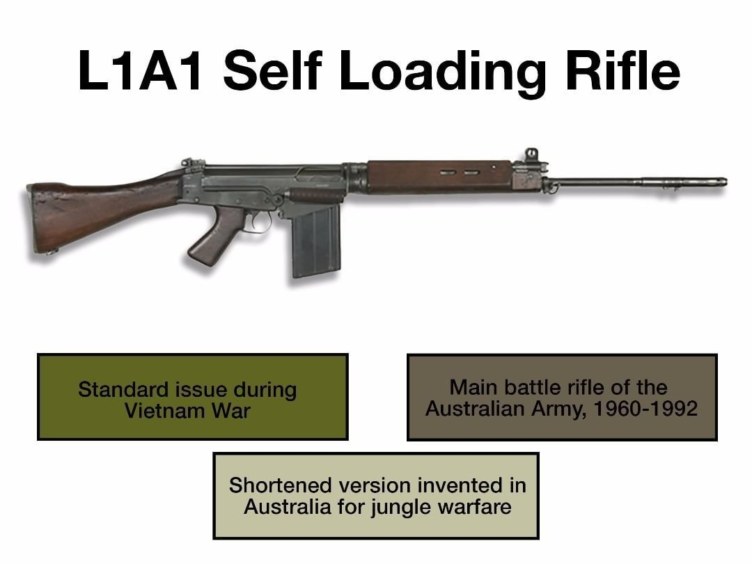 The L1A1 SLR (self-loading rifle) is a gas operated, semi
