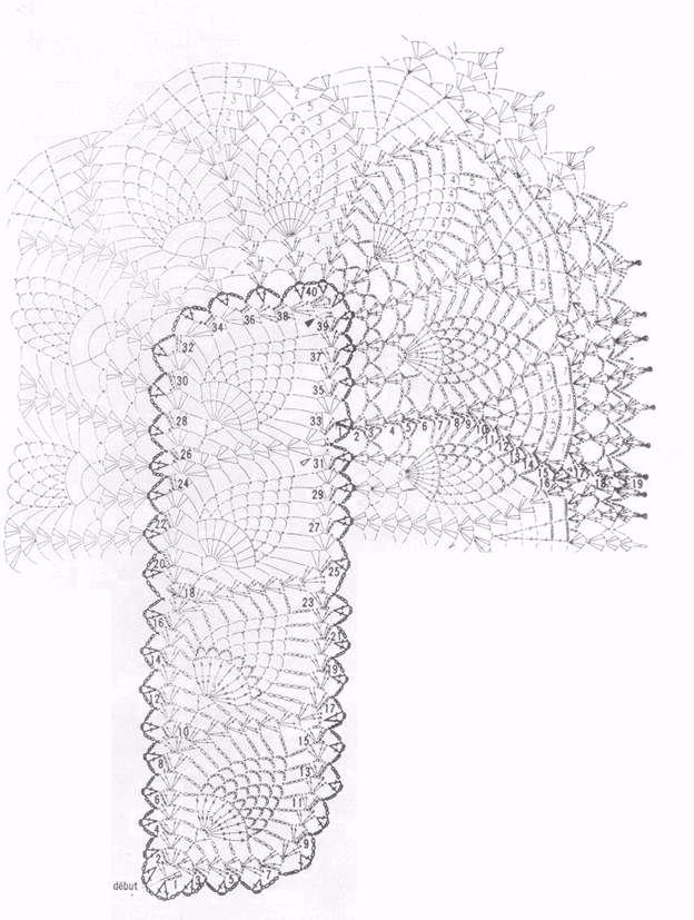 Center table Fruit crochet patterns   Ideas for the House ...