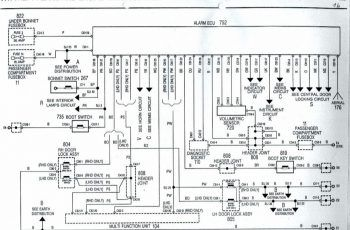 2018 Great Wiring Diagram Renault Master 2007