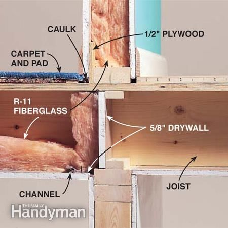 How to Soundproof a Room. How to Soundproof a Room   Room  Basements and Sound proofing