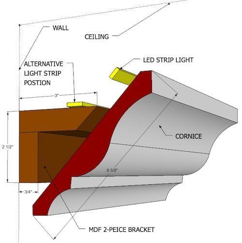 97d07b48fe7d103a8bd10704997bfa15 Jpg 500 501 Strip Lighting Cove Lighting Diy On A Budget