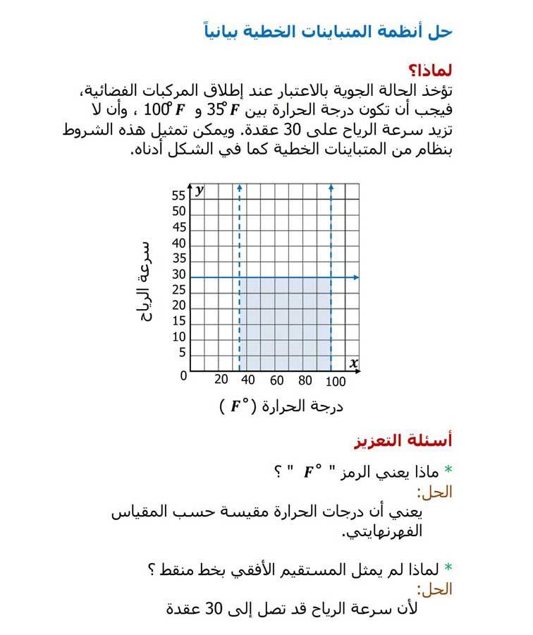 شبكة الرياضيات التعليمية Crossword Puzzle Ugs Periodic Table