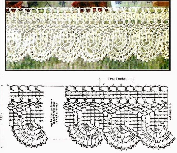Uncinetto e crochet grande raccolta di schemi per bordi for Lavori uncinetto bordi