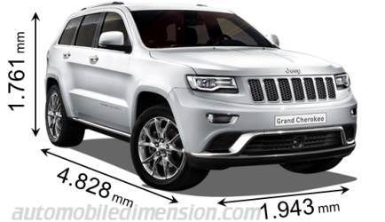 Charming Awesome 2014 Jeep Grand Cherokee Dimensions