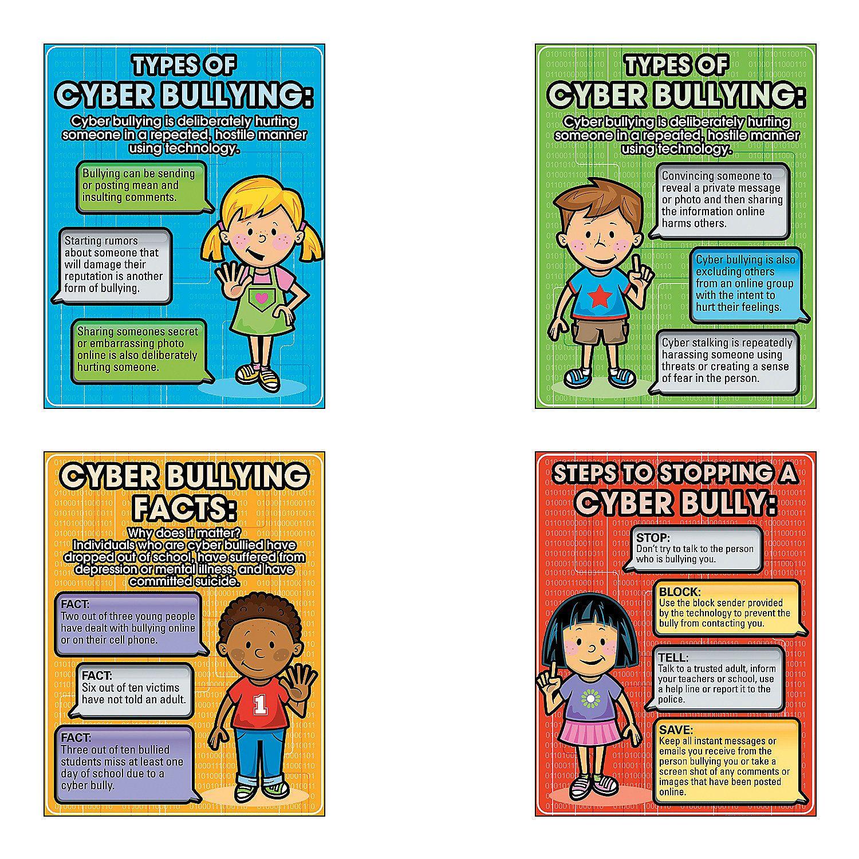 Anti-cyber Bullying Poster Set - Kid