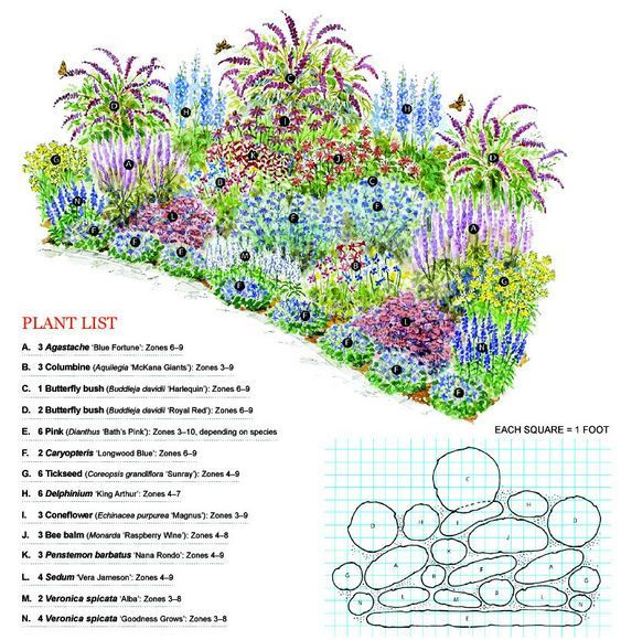 Pollinator garden design  gyástervbeültetés gazigazito hu is part of Flower garden plans, Pollinator garden design, Garden planning, Cottage garden design, Garden design plans, Garden layout - gyástervbeültetés gazigazito hu is part of Pollinator garden design