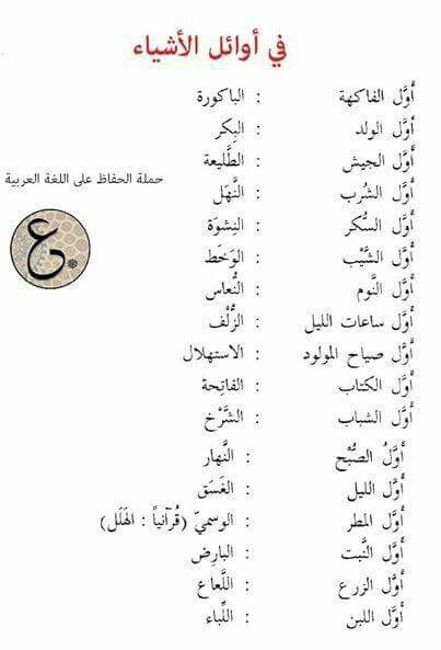 Pin By Omar Mohamed On Arab Language Quotes Learn Arabic Alphabet Islamic Phrases