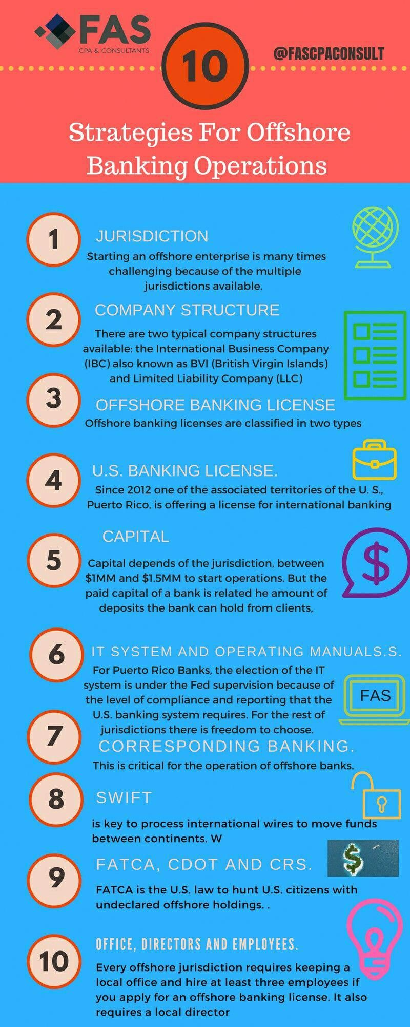 A Guide To Offshore Banking Offshore Bank Banking Offshore
