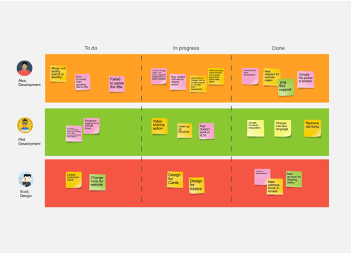 Use agile board online to collaborate with your team for Agile storyboard template
