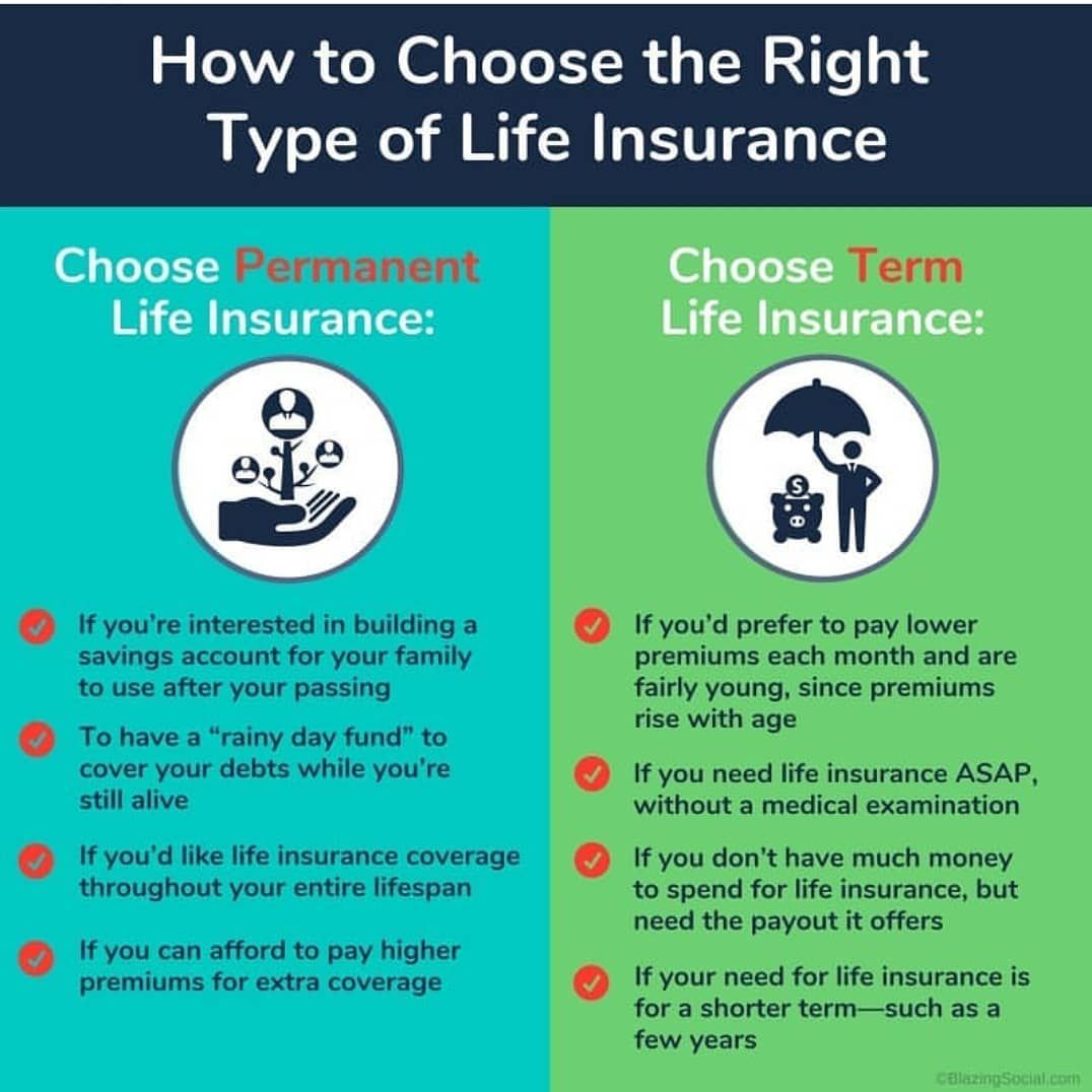 I Get Asked This Question A Lot And This Little Graphic Does A Really Good Job Explaining The Difference Betw Insurance Quotes Insurance Broker Insurance Agent
