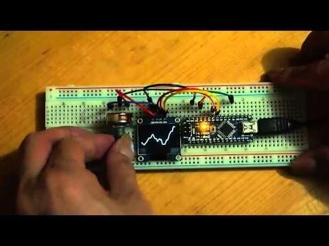 Display oscilloscope-like waveform on 0 96