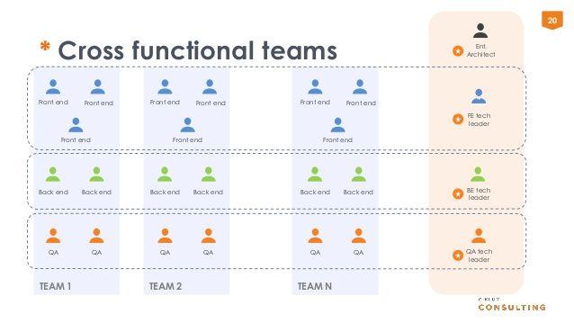 agile software development ppt