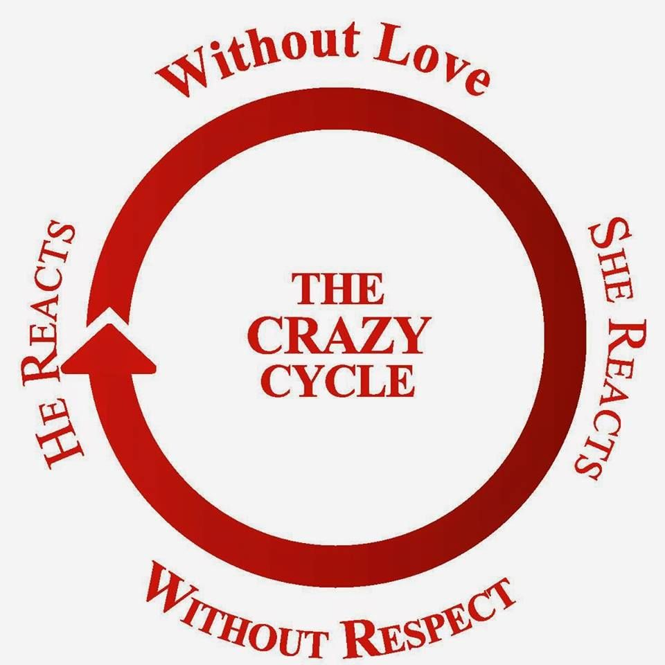 "Love And Respect: The ""Crazy Cycle"": Without Love... She Reacts Without"