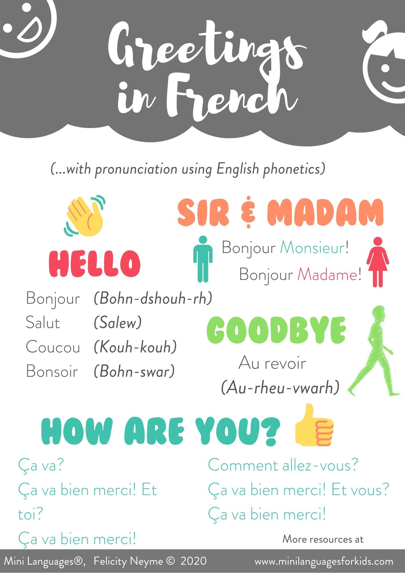 Pin On French Level 1 Vocabulary
