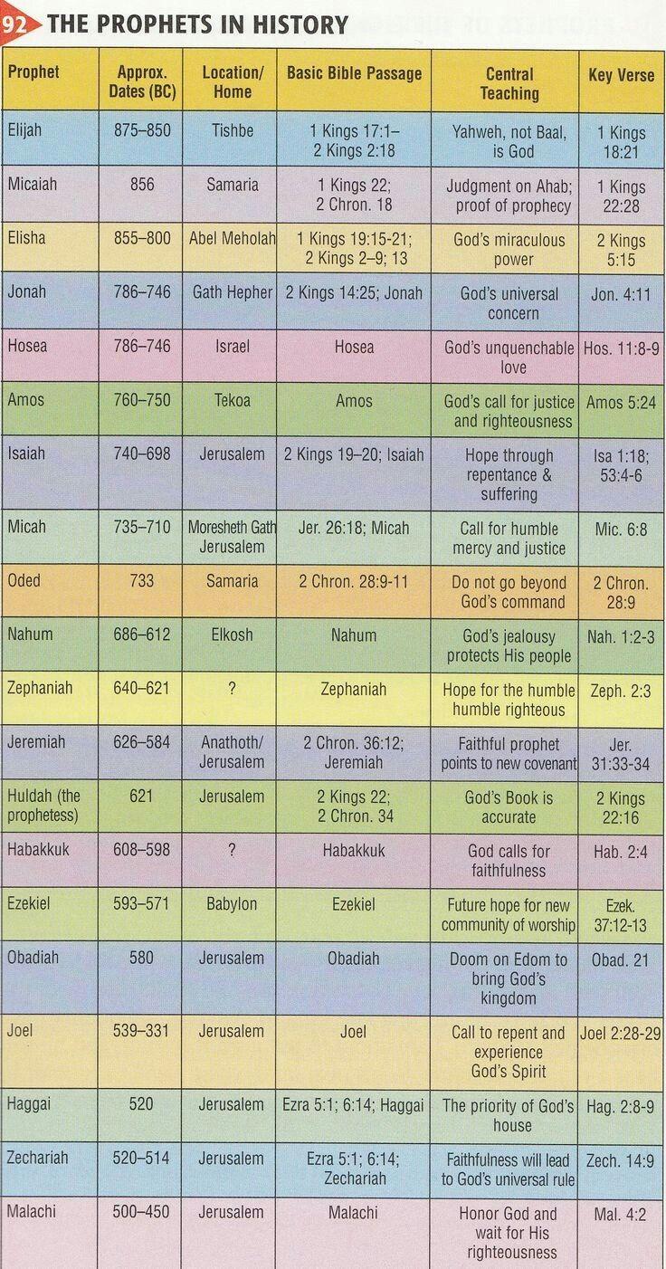 Bible study tools hebrew