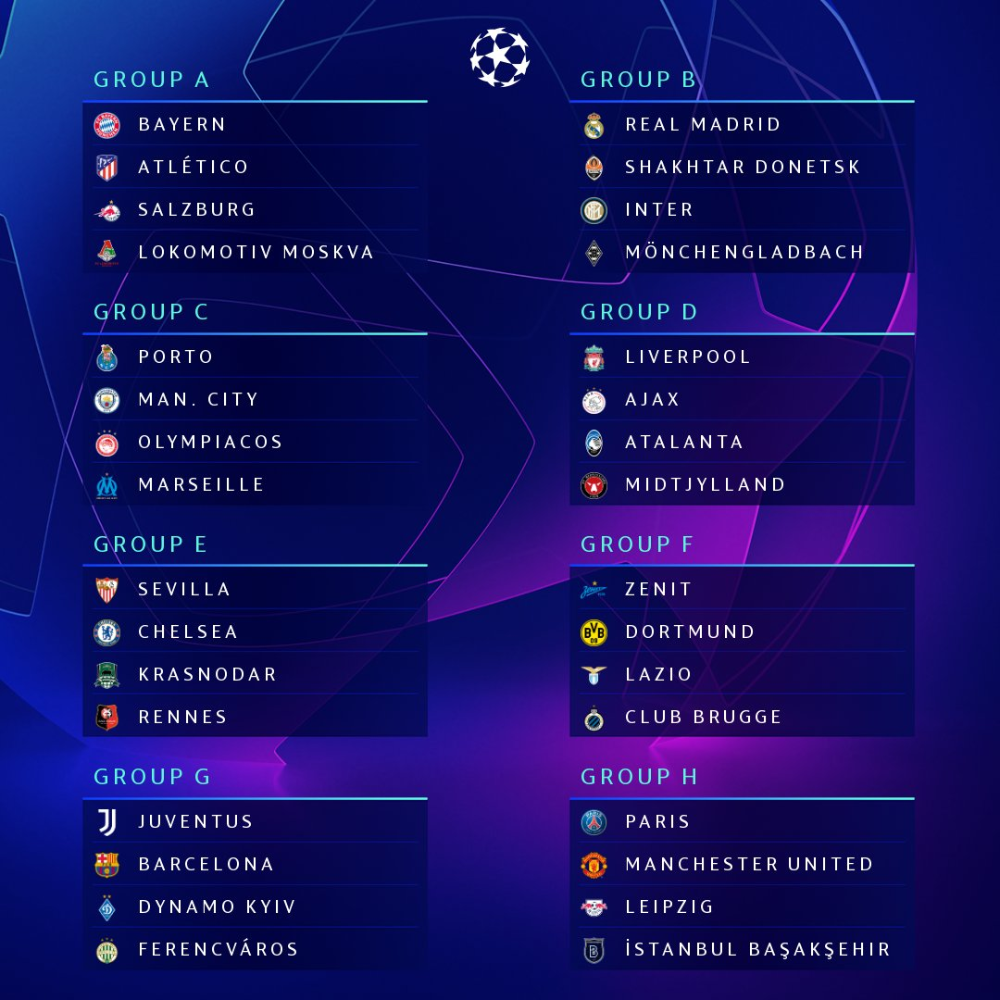 Uefa Champions League On Twitter Champions League Draw Champions League Real Madrid