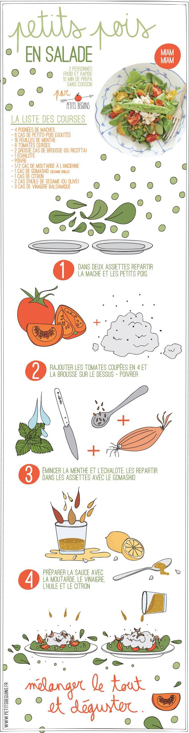 Petits pois en salade les recettes recette recettes de cuisine et salade - Cuisiner petit pois en boite ...