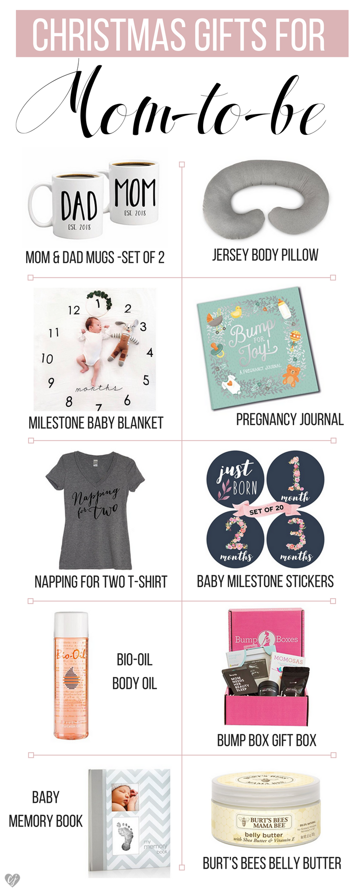 Amazon Christmas Gifts For Mom-To-Be | Thoughtful gifts, Christmas ...