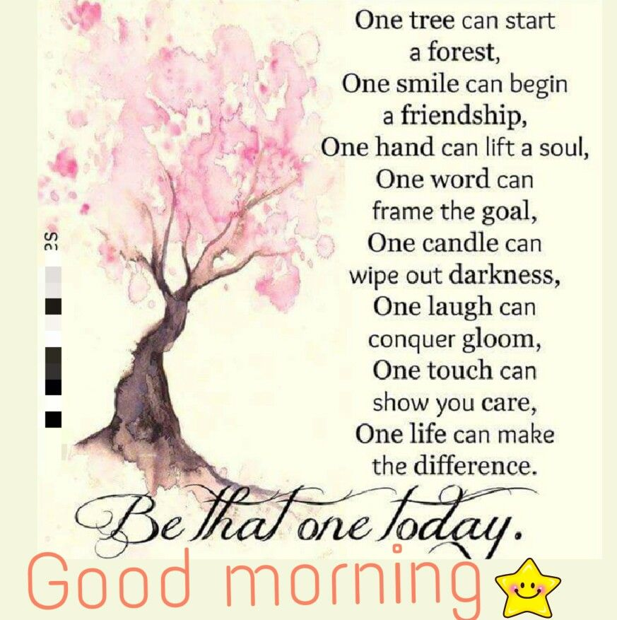 Powerful Sunday Msg For Him: Good Morning Quotes