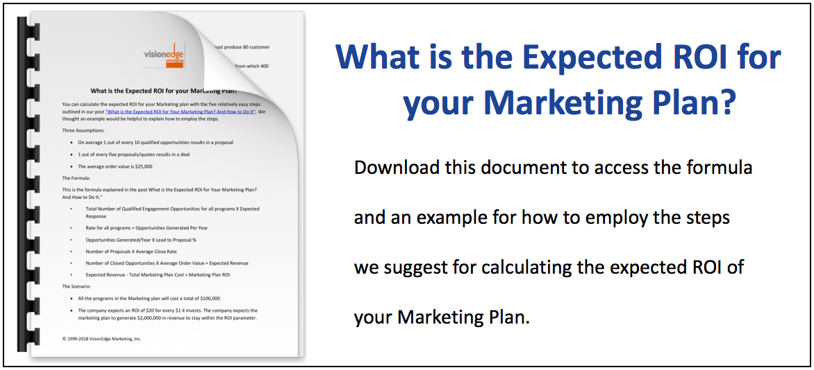 What is the Expected ROI for Your Marketing Plan? And How