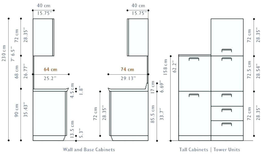 Luxury Standard Kitchen Cabinet Door Sizes Kitchencabinetunitsizes Kitchen Cabinet Dimensions Kitchen Cabinet Sizes Kitchen Cabinets Measurements
