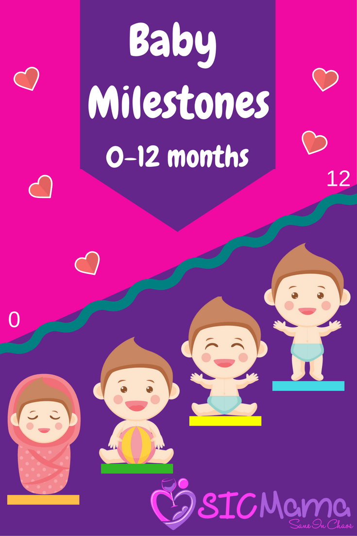 Account Suspended Baby Growth Baby Development Activities Baby Month By Month