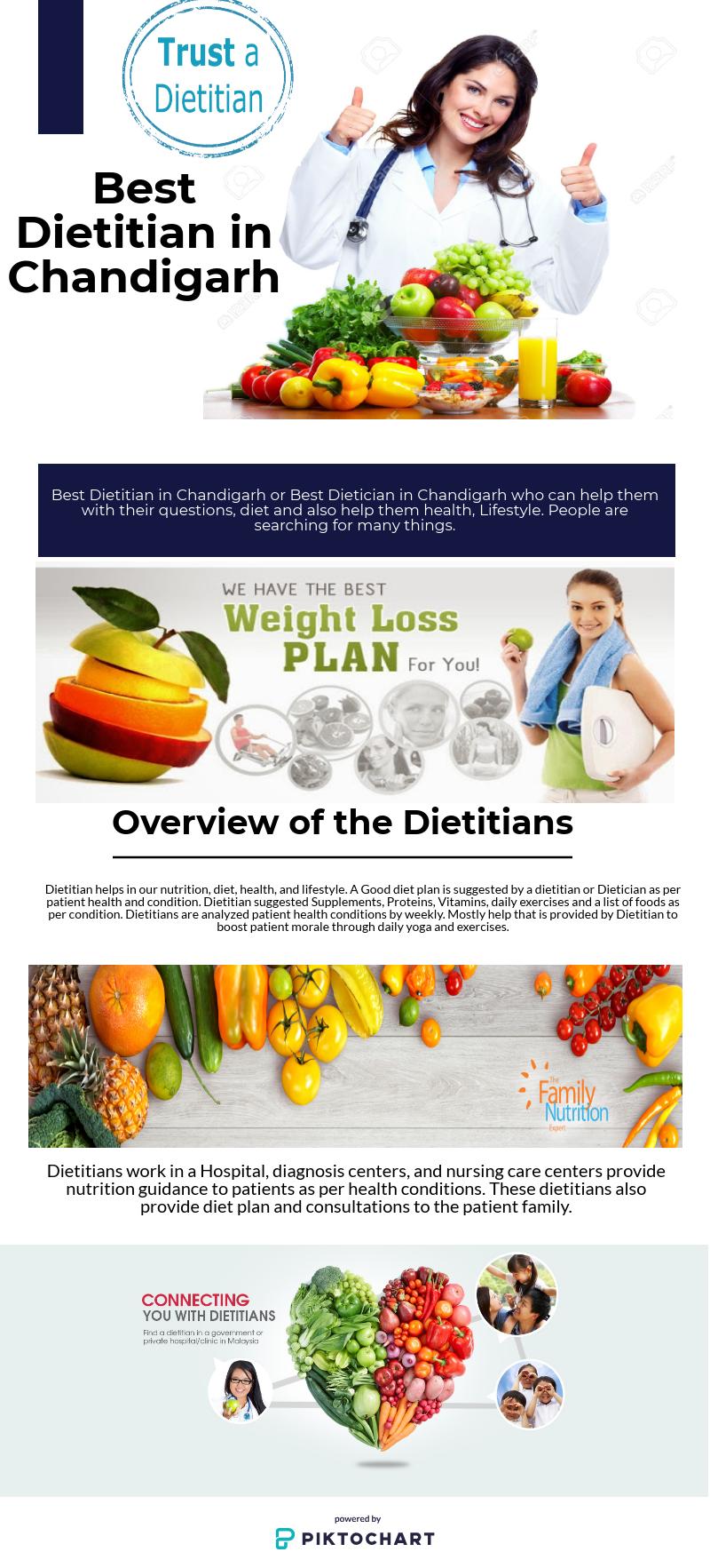 healthy diet plans dietician
