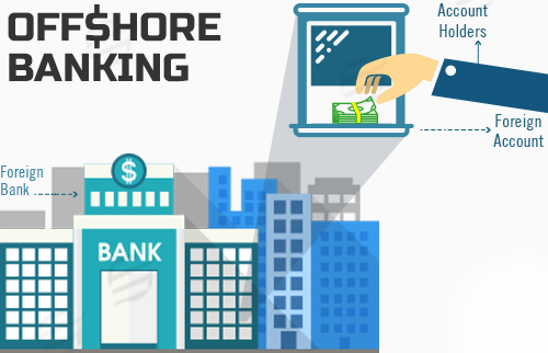 Guide To Offshore Banking Services Definition How To Open And Benefits In 2020 Banking Services Offshore Bank Banking