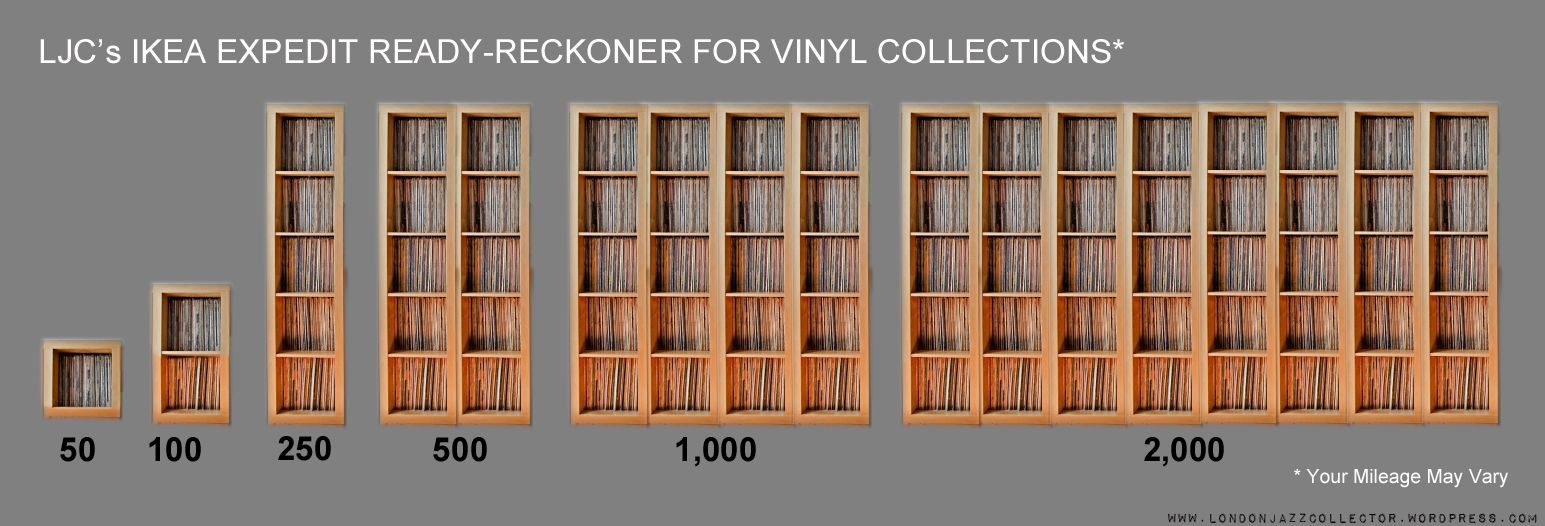 How Big Is Your Vinyl Jazz Collection An Ljc Poll Vinyl Record Storage Ikea Vinyl Record Storage Record Storage