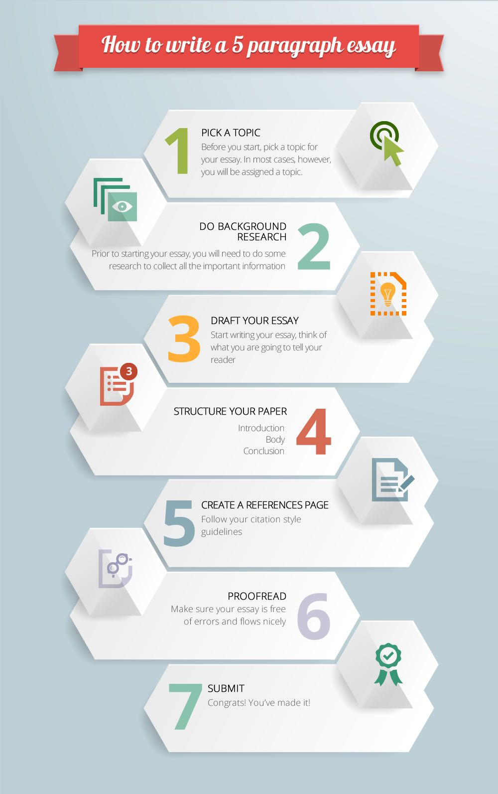 awesome infographic on five paragraph essay outline check it out this is a visual representation of the 5 paragraph essay outline writing it will help you to better cope the writing and become more effective in