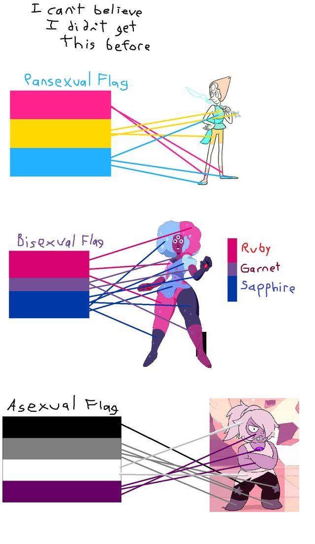 Stevens universe asexual