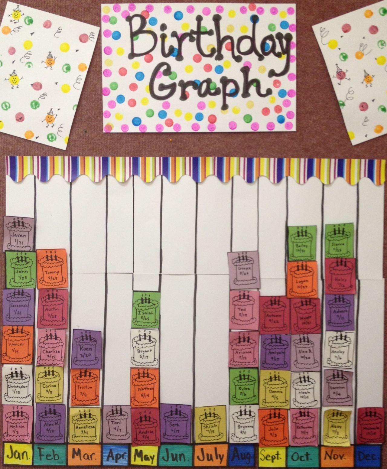 Kids Birthday Calendar : Classroom birthday calendar ideas pinterest