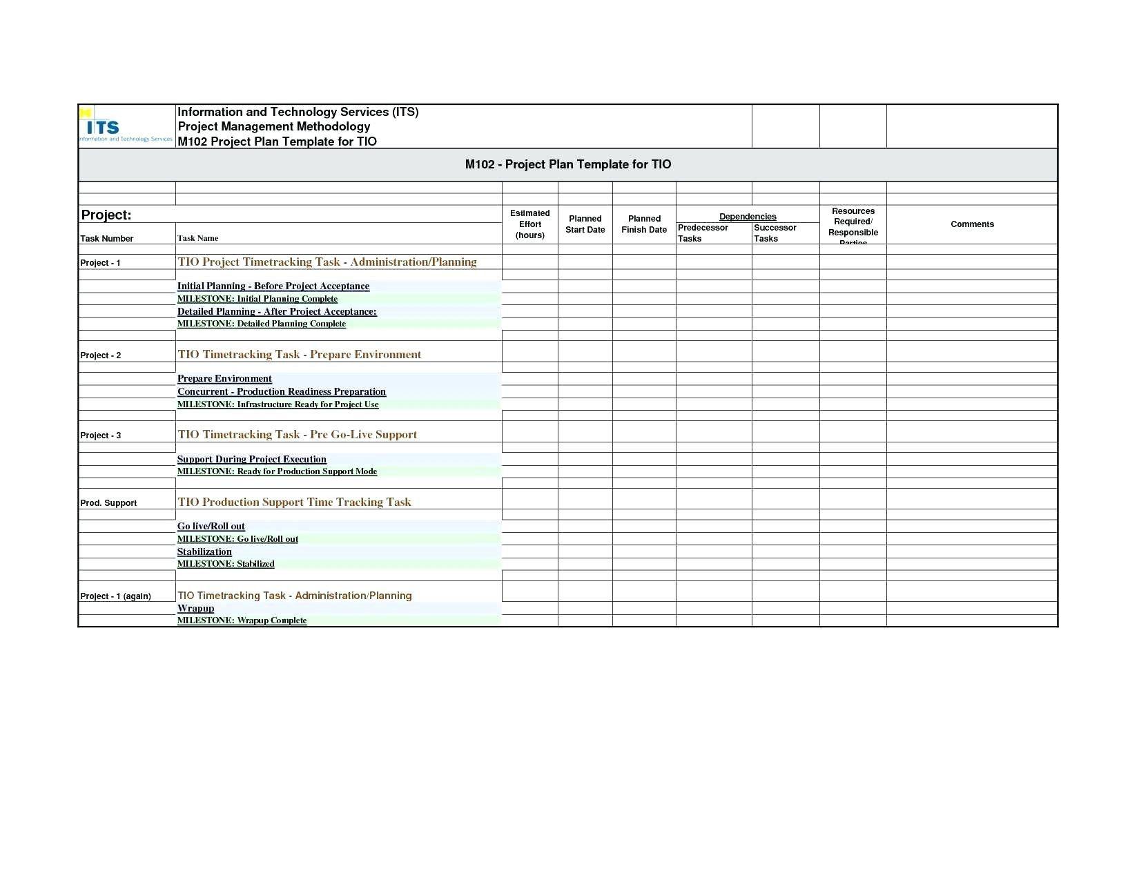 Unique Construction Project Schedule Template Schedule Templates