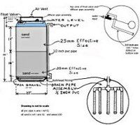 Slow Sand Filter Drawing With Float Valve Sand And Water Water